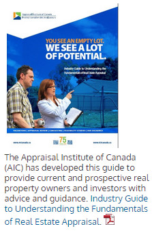 Understanding the appraisal process and how values are determined.